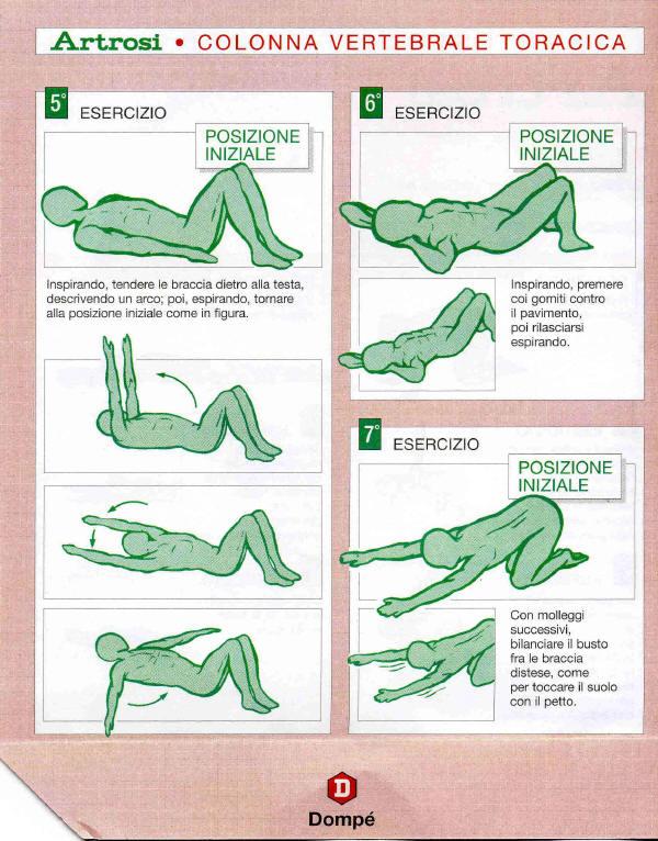 esercizi per cervicale e spalla